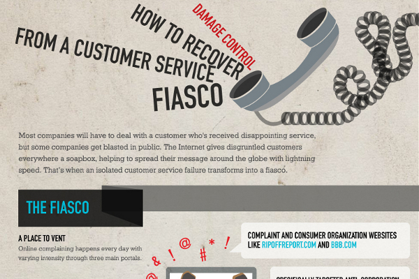 Online Customer Apology Letter Template for Businesses