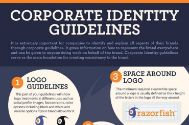 Elements of Company and Corporate Identity