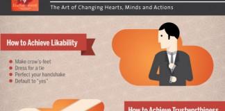 Guy Kawasaki Presentation and Executive Summary with Mantra
