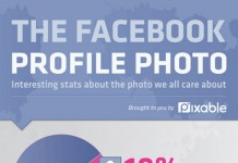 Facebook Profile Photo Statistics and Stats