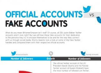 9 Best Fake Celebrity Twitter Accounts