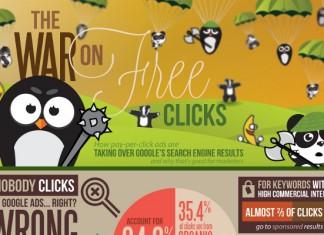 Google Organic Click Through Rate Statistics