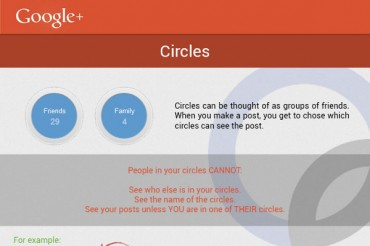 Google Plus Circles Guide and Tips