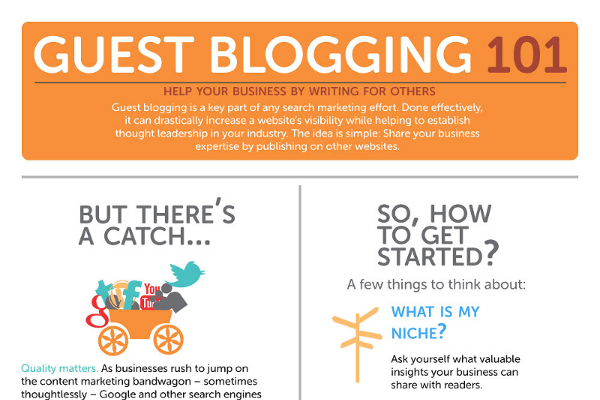 Guest Blog Poster Guide and Tips