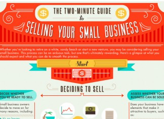 Step to Step Guide to Selling Your Business or Small Company
