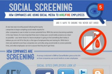 How Companies Use Social Media Screening and Social Network Screens