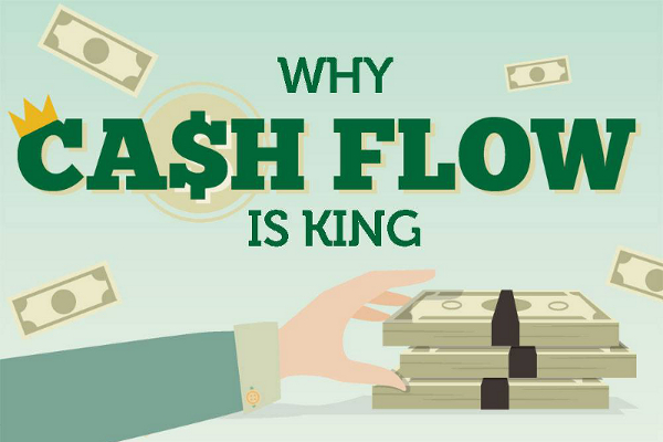 importance of cash flow statement Learn 5 reasons cash flow statements are key performance indicators.