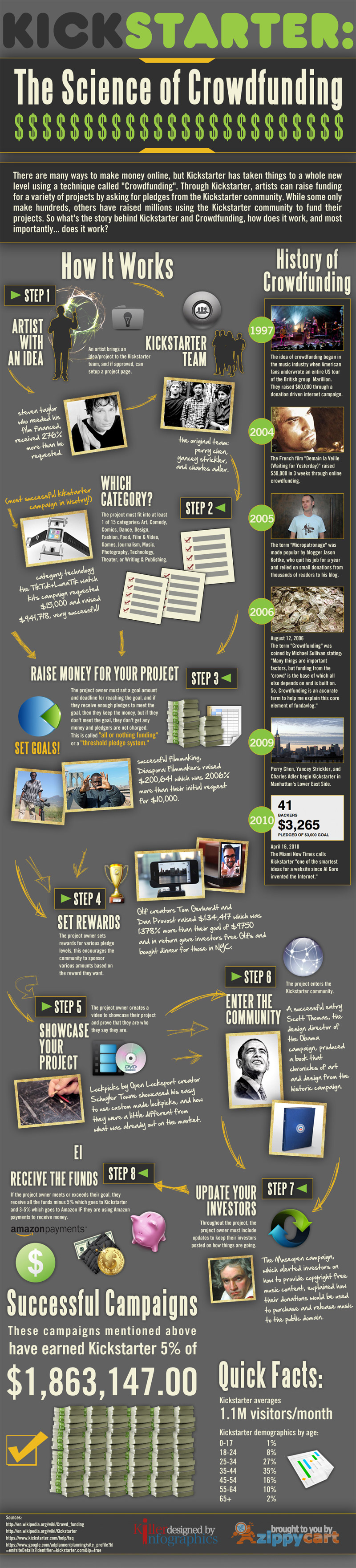 Kickstarter-Tips-and-Guide-Infographic