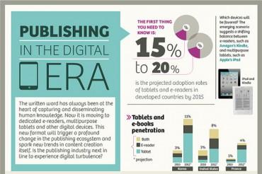 Kindle Ebook Self Publishing Tips and Statistics