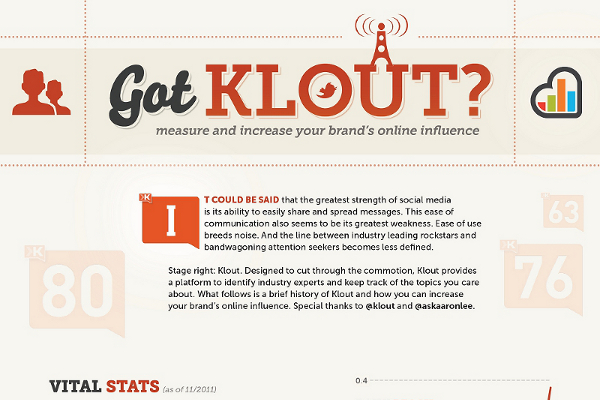 A Guide to Klout: Klout Social Scores and Ratings