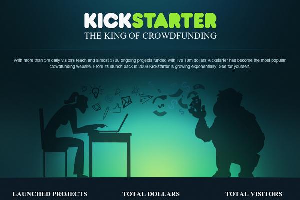 Largest-Kickstarter-Projects