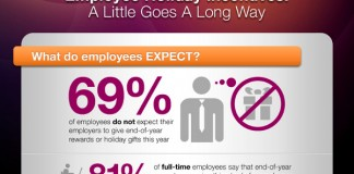 Leave Policies for Employees and Vacation Time