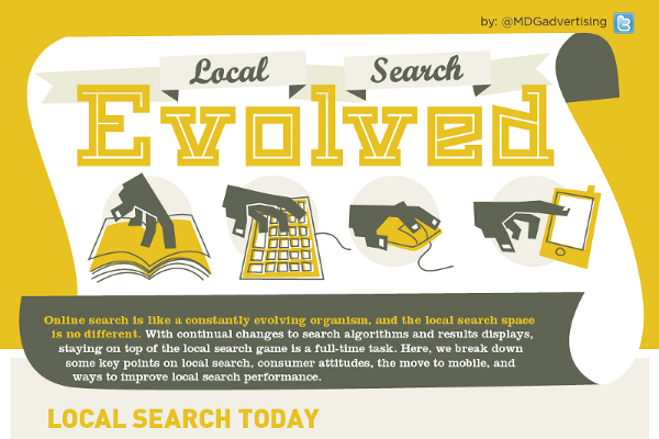 Local Search Statistics and Local Search Factors