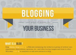 List of the top 5 Most Popular Blogging Platforms