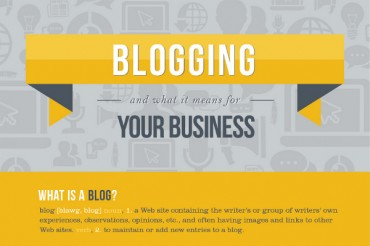 List of the top 5 Most Popular Blogging Platforms
