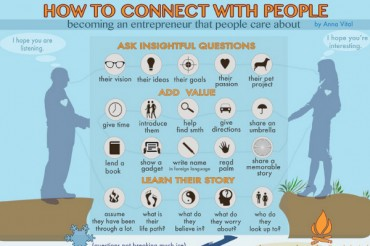 How to Connect with People for Business Owners