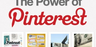 Pinterest Market Research: Growth Rate, Demographics and Referral Data