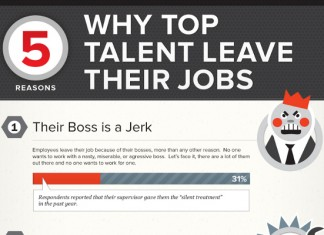 Top Reasons Employees Leave Their Jobs