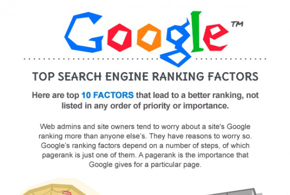 Top 10 Google Search Engine Ranking Factors