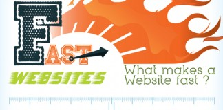 How to Speed Up Website Performance and Load Time