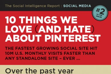 10 Awesome Statistics About Pinterest