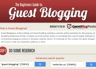 How to Submit a Guest Blog