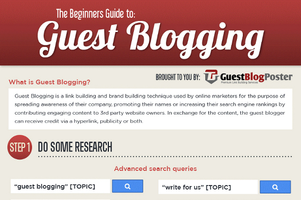 Guest post search queries