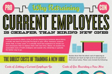 True Costs of Hiring a New Employee