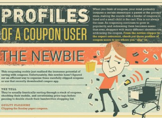 Types of Coupon Code Marketing Strategies and Users