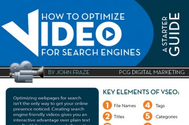 Video Search Engine Optimization Guide