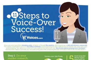 Voice Over Guide: 11 Voice Over Tips and Tricks