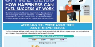 Ways to Create Happy Employees that are More Productive