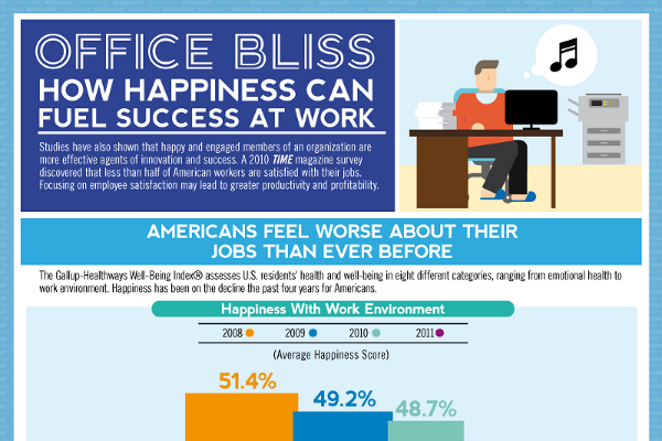 the effects of work on health happiness and productivity Our happiness and work  our psychological well-being can impact on our physical health,  so unemployment can have severely detrimental effects on our happiness.