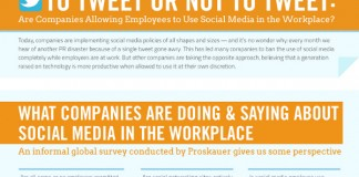 When to Tweet and When Not to Tweet for Companies and Small Business