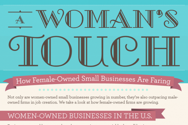 Woman Owned Business Statistics and Advantages of Female Owned Businesses