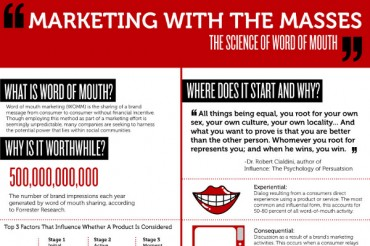 The Power of Positive Word of Mouth Marketing Recommendations
