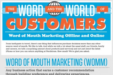 Strategies and Advantages of Word of Mouth on the Web