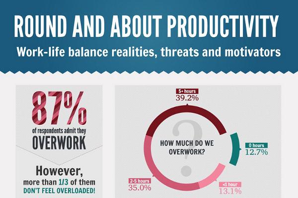work life balance management objectives theories and best work life balance management objectives theories and best practices com