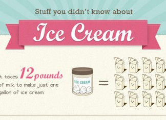 30 Examples of Catchy Ice Cream Slogans and Taglines