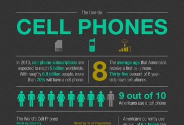 36 Examples of Catchy Cell Phone Slogans and Taglines