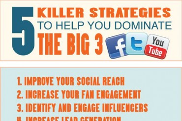 5 Social Media Optimization Strategies for Small Business