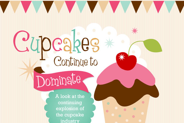 57 Catchy Bakery Slogans and Great Taglines BrandonGaillecom