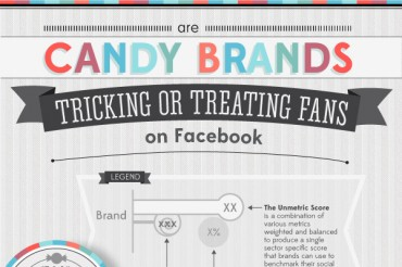 56 Catchy Candy Slogans and Popular Taglines