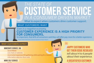 56 Examples of Catchy Customer Service Slogans and Taglines