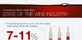 75 Catchy Wine Slogans and Great Taglines