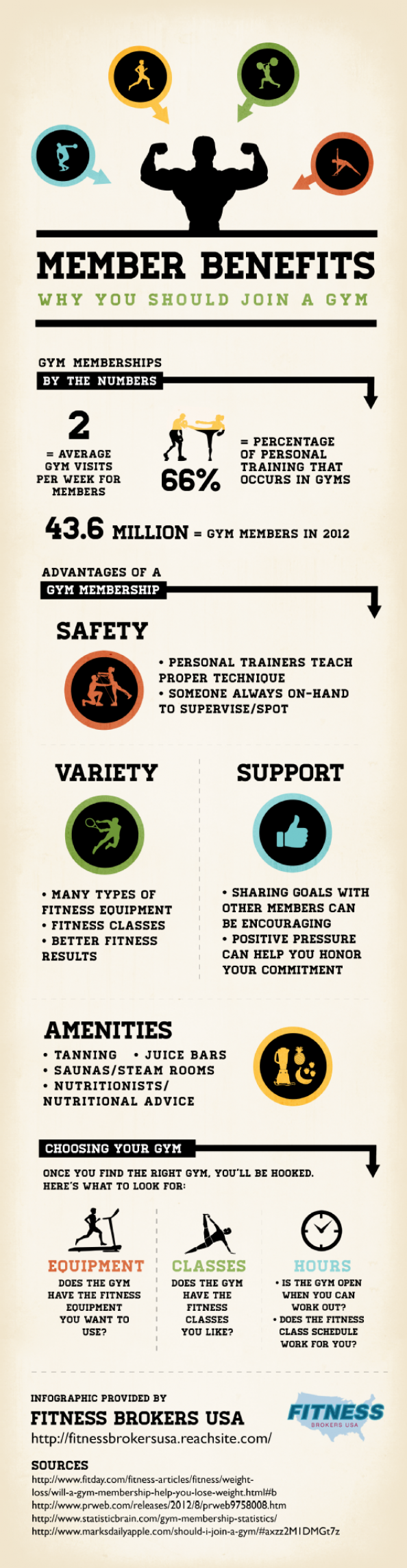 Benefits-of-Joining-A-Gym