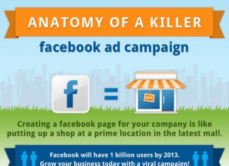 37 tips from the best facebook advertising campaigns