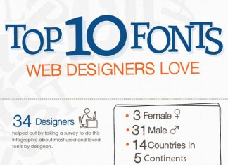 Top 10 Best Fonts for Logos and Websites