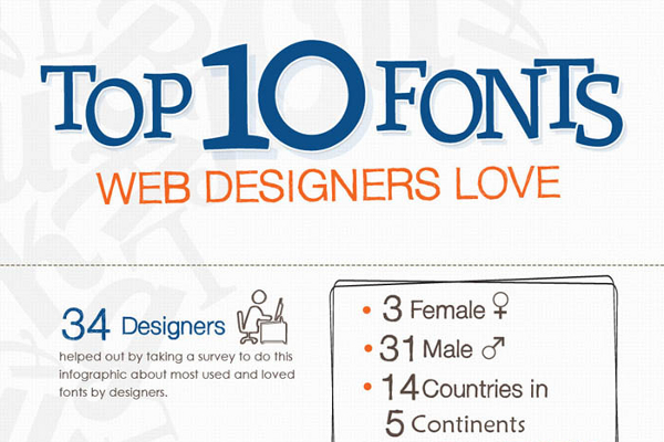 Top 10 Best Fonts for Logos and Websites | BrandonGaille.com