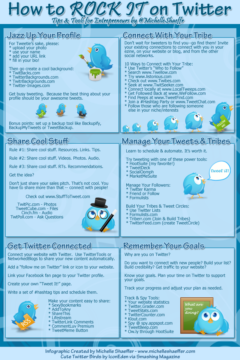 37 Best Twitter Tools and Apps for Businesses